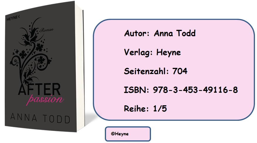 [Rezension] After, Band 1: After Passion