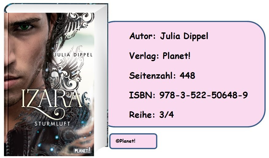[Rezension] Izara, Band 3: Sturmluft